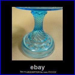 Antique 1870-90s EAPG Blue Kerosene Table Lamp